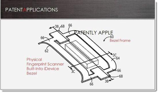 苹果5s内部结构图屏保