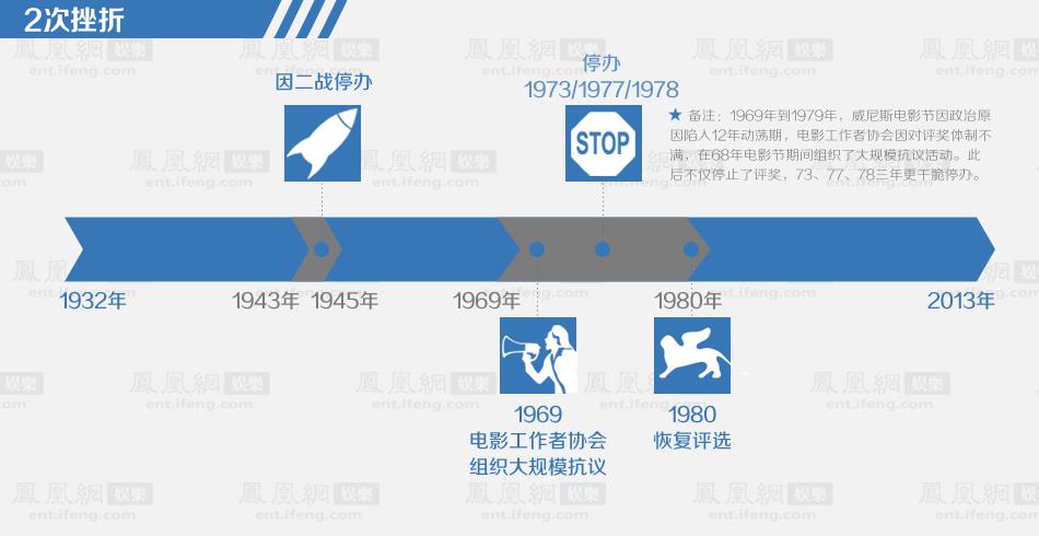 李宇春VS吴莫愁谁更火