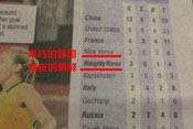 澳洲报纸篡改朝鲜国名被骂