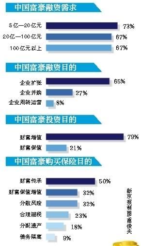 gdp年龄_2016年中国大健康行业发展现状分析及市场空间预测