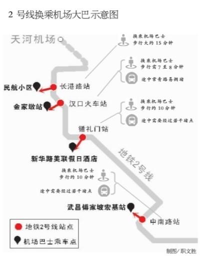 地铁2号线换乘机场大巴屡遇拥堵