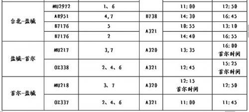 飞机登机时间表-(以上航班具体时刻以当日售票系统为准,详询电话:88322667、