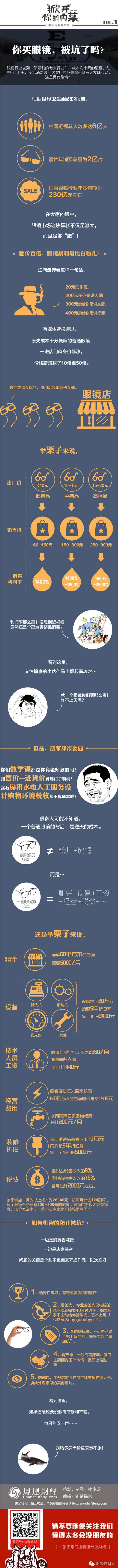 眼镜行业,掀开你的内幕! - dengjianfu2356 - dengjianfu2356的博客