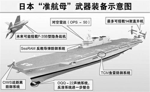 """日本准航母命名为""""出云"""" 曾系侵华海军旗舰名号"""