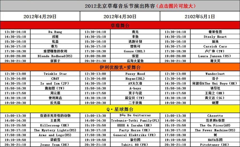 2012北京草莓音乐节演出时间表