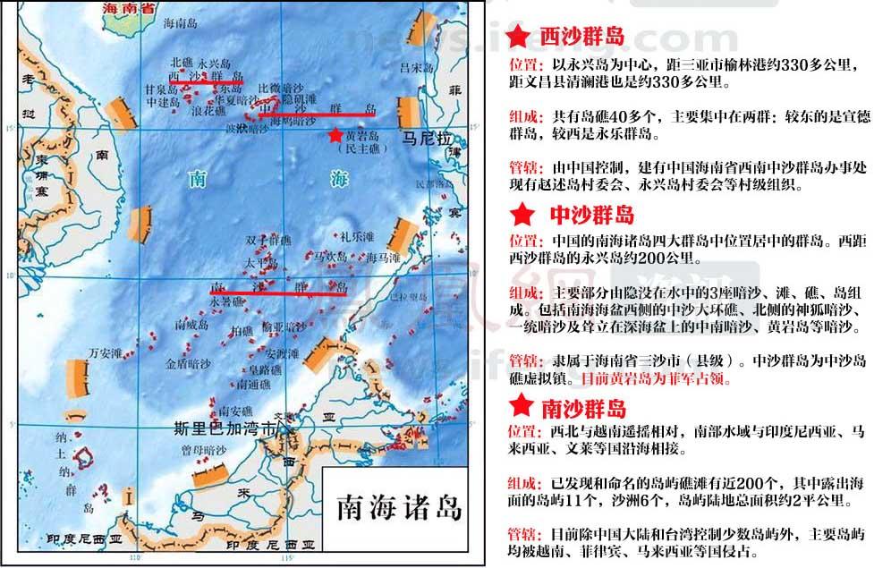 各国对南沙群岛实际控制情况