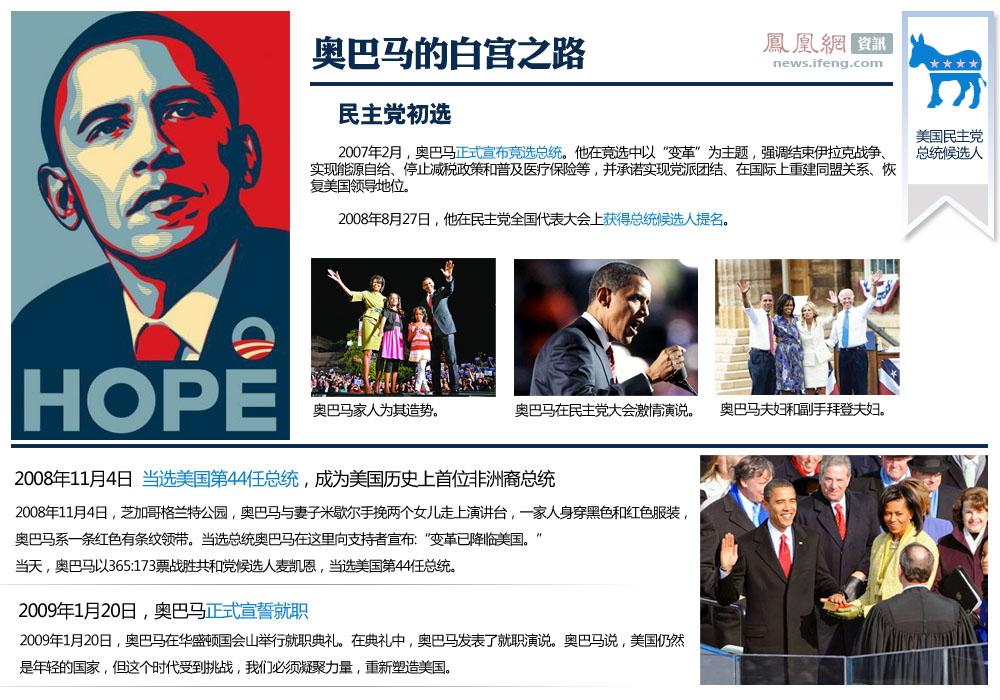 奥巴马:美史上首位黑人总统 - shanben56ing - shanben56ing的博客