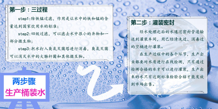 品牌桶装水的生产一般采用反渗透法、精微过滤等其他适当的物理加工方法对水进行深度处理,然后经无菌罐装车间进行自动罐装、空气净化,整个生产过程实现自动化,每一个桶进行内外消毒清洗,排除人为因素在生产中对产品质量的影响。 但一些违规操作的企业在周转桶的处理过程中,仅仅经过简单的手工清洗和十几秒的消毒液冲刷,并没有充分的时间让消毒液起作用,基本上不能起到杀菌作用,残留的细菌会在桶中迅速繁殖,有的厂家甚至干脆省了这道工序。有些企业甚至将灌装车间原本需要空气净化的设备弃之不用,灌装工序环境指标无法达标。
