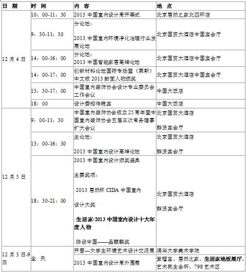 2013中国室内设计周将于12月4日开幕