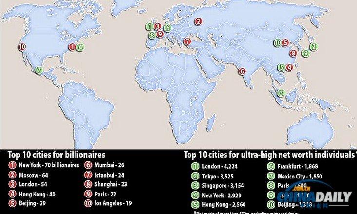 2020世界富豪排行_网友估算 动物森友会 狸克身价超6千亿美元 远超世界