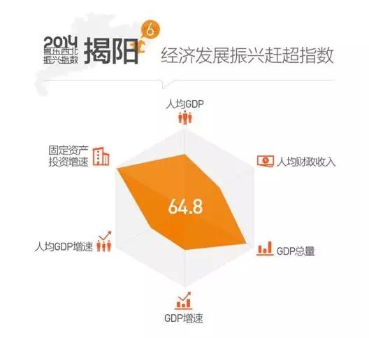 2019兰州人均gdp_兰州gdp
