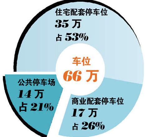 最贵达4倍多 广州多数小区月保费远超指导价