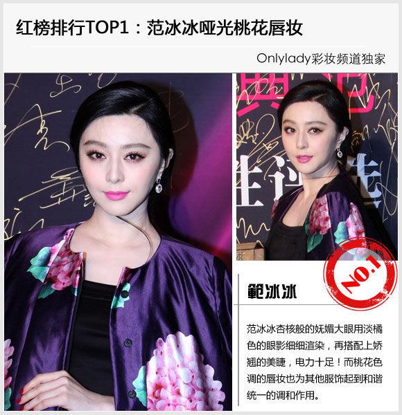 【爱美】一周美妆:范冰冰PK红三代名媛妆