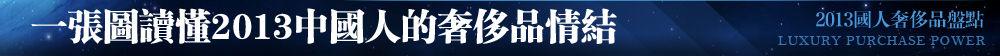 一张图读懂2013中国人的奢侈品情节