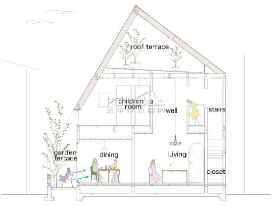 别墅地基结构图剖面图