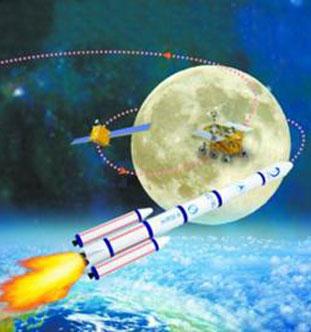 【原创】贺嫦娥登月成功 - 九万里49 - 九万里49的博客(作品原创)