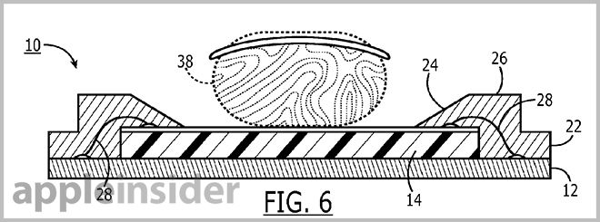 """苹果该专利名称为""""指纹感应器等内部冲模及凹形底座结构&rdquo"""