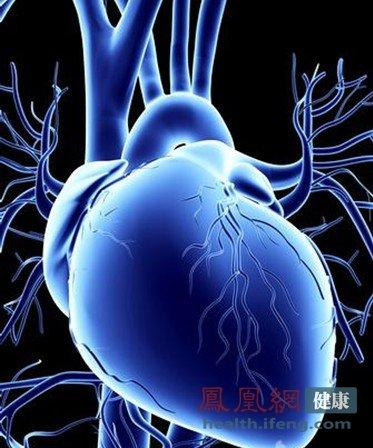 误区解析:上支架就等于为心脏上保险?