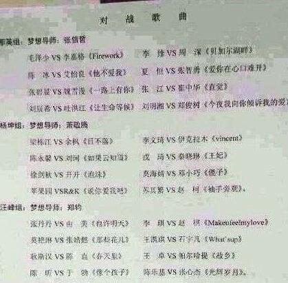 网传中国好声音第三季冠军已内定 那英组陈冰