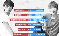 第54期:韩寒vs郭敬明