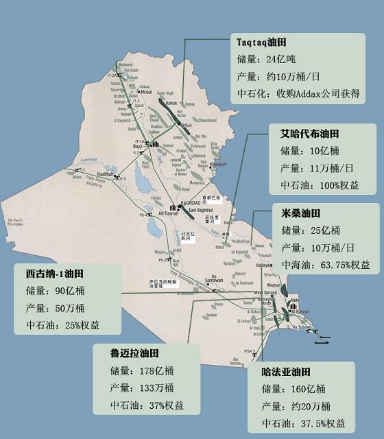 伊拉克动乱考验中国石油公司图片