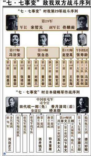 日媒:中国高规格纪念抗战 中国攻势越来越凌厉