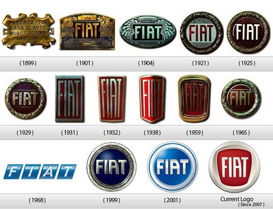 车名牌图标-全球知名品牌车标演化史图片