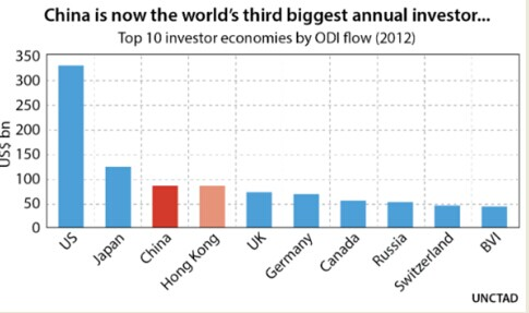 非洲国家经济排名_上图的个人财富排名基本与同年的GDP排名吻合.但即使英国和法国都...