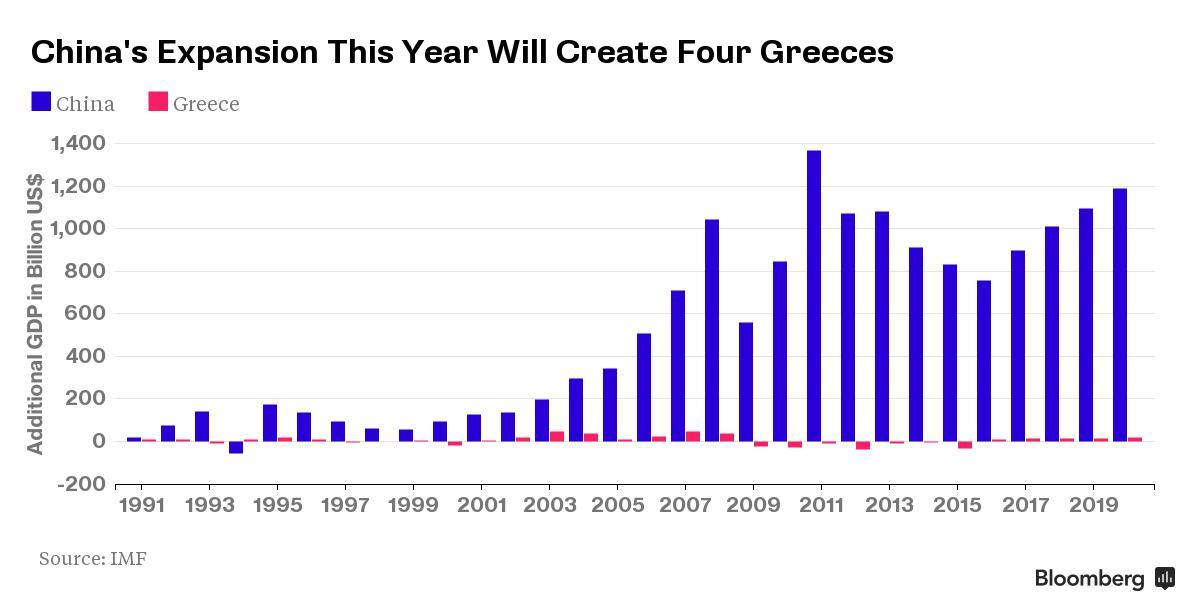 希腊和克罗地亚的gdp_全面解读希腊危机 三条路可选 但都是死局
