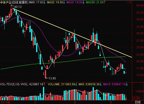 杭州亚运会投资或超1200亿 概念股盘中异动