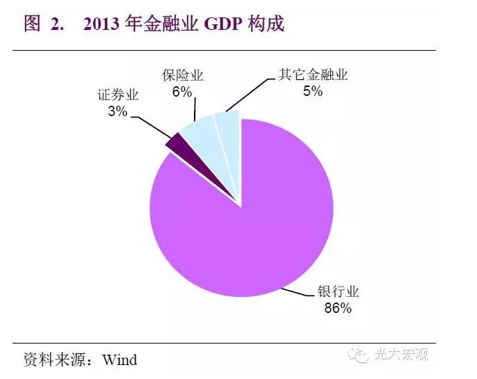 gdp对股市的影响_中国股市 一季度GDP数据,对证券市场股市后市有何影响