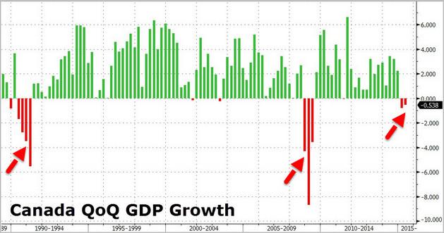 gdp的笑话_关于GDP的笑话