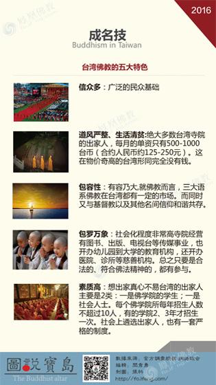 图说台湾佛教的五大特点