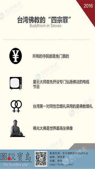 图说台湾佛教的四宗罪