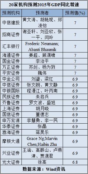 发布gdp_一季度国民经济数据公布 GDP增长8.1