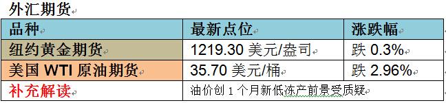 皇朝国际娱乐平台