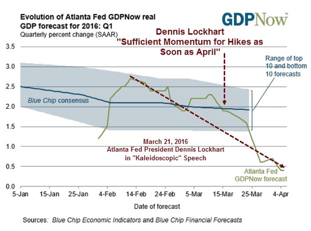 gdp的缺陷_界首督查考核网 一味追求过快的速度, 不应做 , 不能做 , 做不到 不要简单以GDP论英雄 特别报道 全面认识GDP①