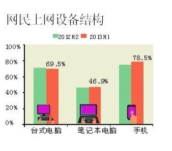 中国传统经济结构