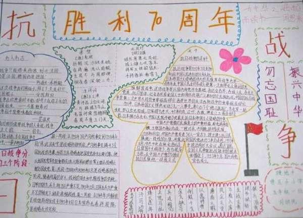 抗日战争胜利70周年手抄报黑板报高清图片大全(图)