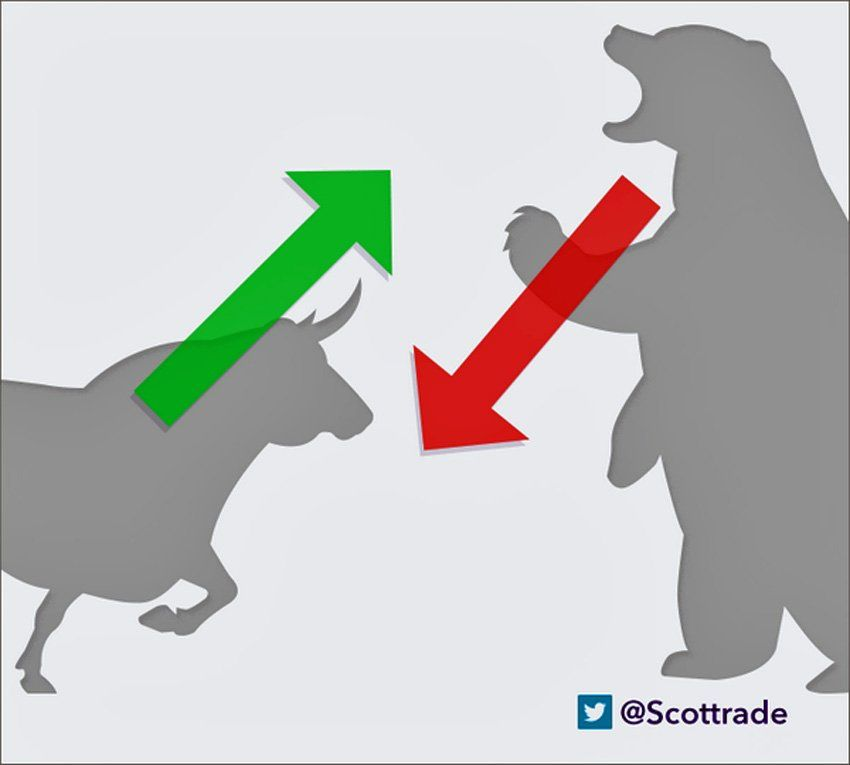 """金融市场为什么取名""""牛市""""和""""熊市""""?"""