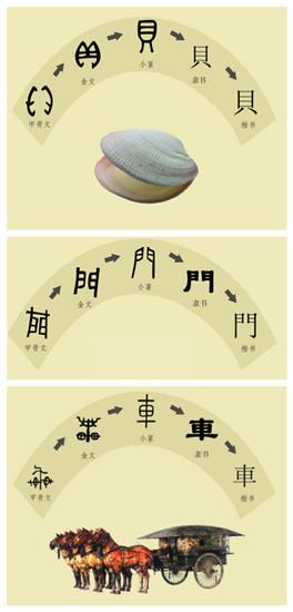用图片讲述汉字的发展起源图片