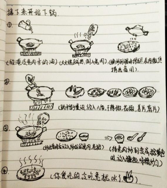 火锅手绘菜单简笔画