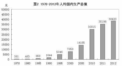 1993年各国经济总量_1993年