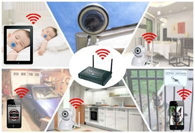 无线网络摄像头+家庭私有云