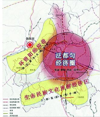 优化区域经济结构
