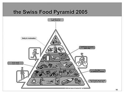 英国膳食指南(2006)
