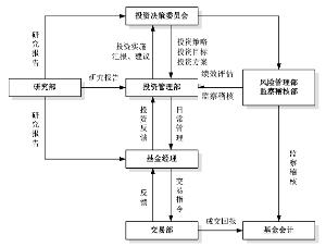 建信双债增强债券型证券投资基金招募说明书(