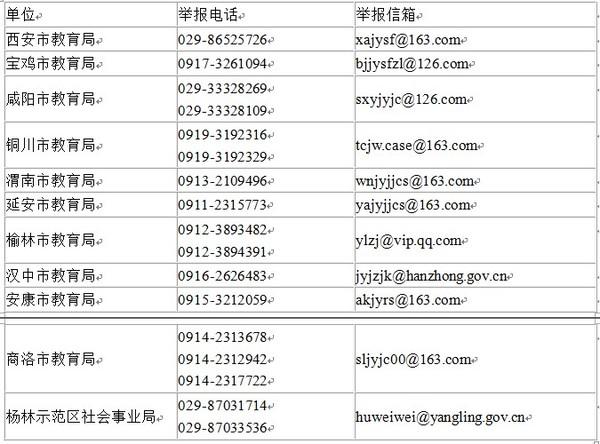 陕西省教育厅公布投诉电话 严查中小学违规收
