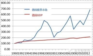 三星公司的韩国gdp美国人_三星13大震惊事实
