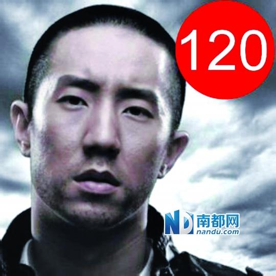 以后可以用数字这样播报新闻———传房祖名向警方供出120名艺人的涉毒名单,警方日前对此辟谣。